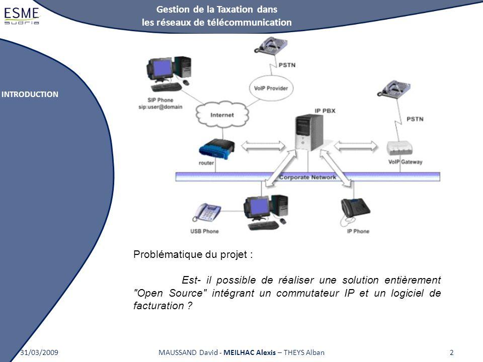 Gestion de la Taxation dans les réseaux de télécommunication INTRODUCTION 31/03/2009MAUSSAND David - MEILHAC Alexis – THEYS Alban2 Problématique du pr