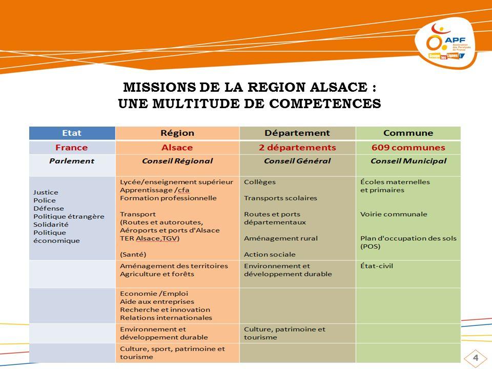 4 MISSIONS DE LA REGION ALSACE : UNE MULTITUDE DE COMPETENCES