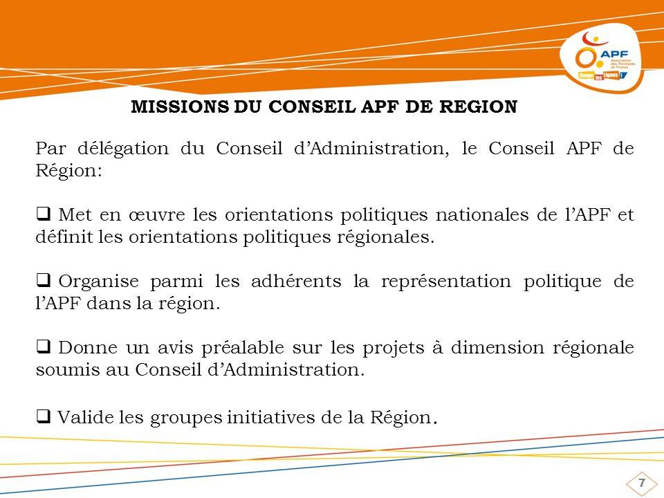 7 MISSIONS DU CONSEIL APF DE REGION Par délégation du Conseil dAdministration, le Conseil APF de Région: Met en œuvre les orientations politiques nationales de lAPF et définit les orientations politiques régionales.