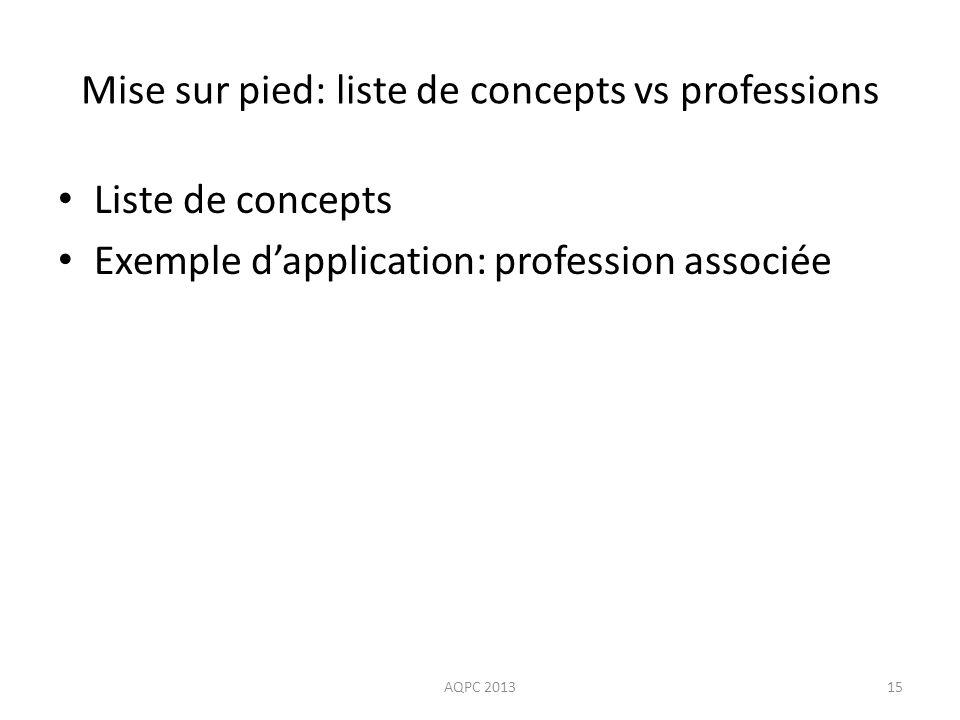 Mise sur pied: liste de concepts vs professions Liste de concepts Exemple dapplication: profession associée AQPC 201315