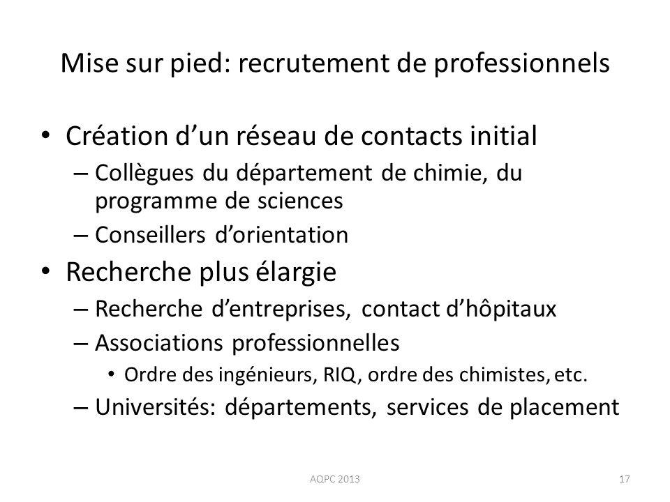 Mise sur pied: recrutement de professionnels Création dun réseau de contacts initial – Collègues du département de chimie, du programme de sciences –