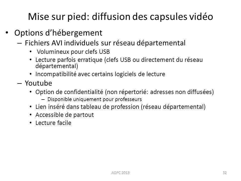 Mise sur pied: diffusion des capsules vidéo Options dhébergement – Fichiers AVI individuels sur réseau départemental Volumineux pour clefs USB Lecture