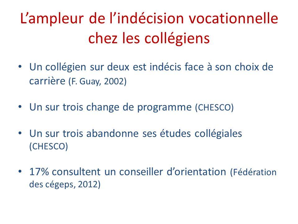 Lampleur de lindécision vocationnelle chez les collégiens Un collégien sur deux est indécis face à son choix de carrière (F. Guay, 2002) Un sur trois