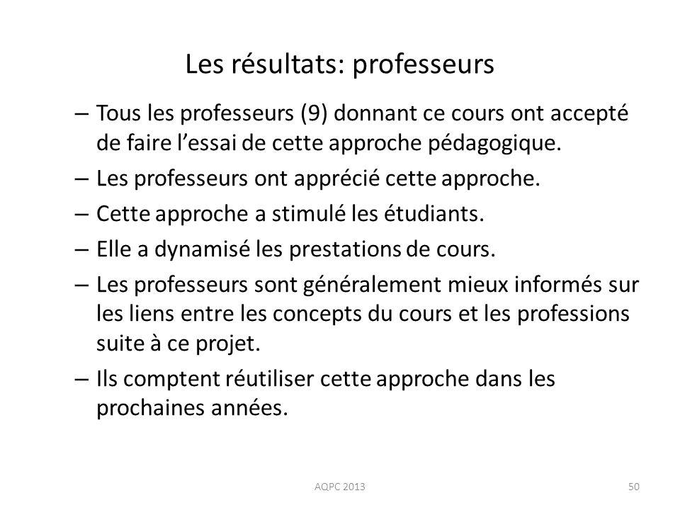 Les résultats: professeurs – Tous les professeurs (9) donnant ce cours ont accepté de faire lessai de cette approche pédagogique. – Les professeurs on