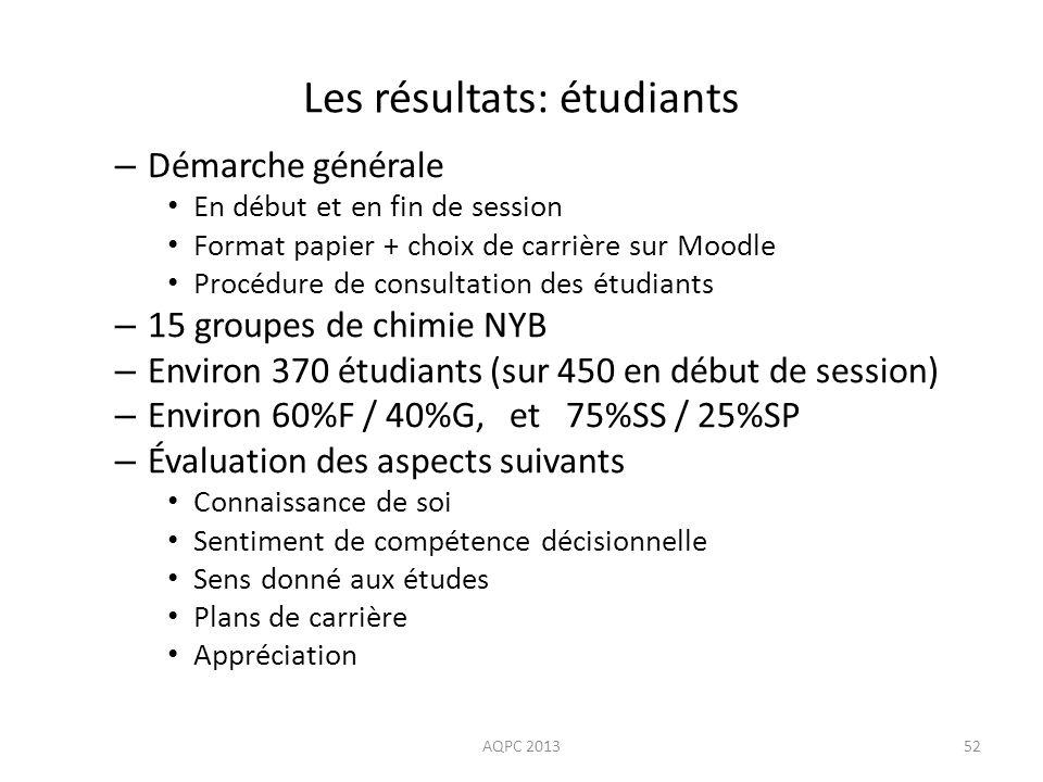 Les résultats: étudiants – Démarche générale En début et en fin de session Format papier + choix de carrière sur Moodle Procédure de consultation des