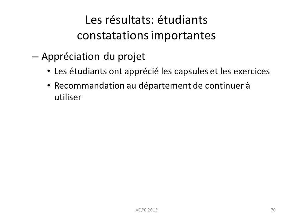 Les résultats: étudiants constatations importantes – Appréciation du projet Les étudiants ont apprécié les capsules et les exercices Recommandation au