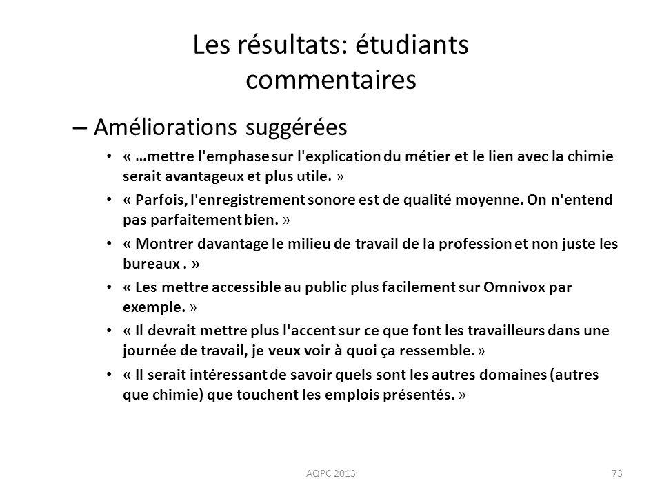 Les résultats: étudiants commentaires – Améliorations suggérées « …mettre l'emphase sur l'explication du métier et le lien avec la chimie serait avant