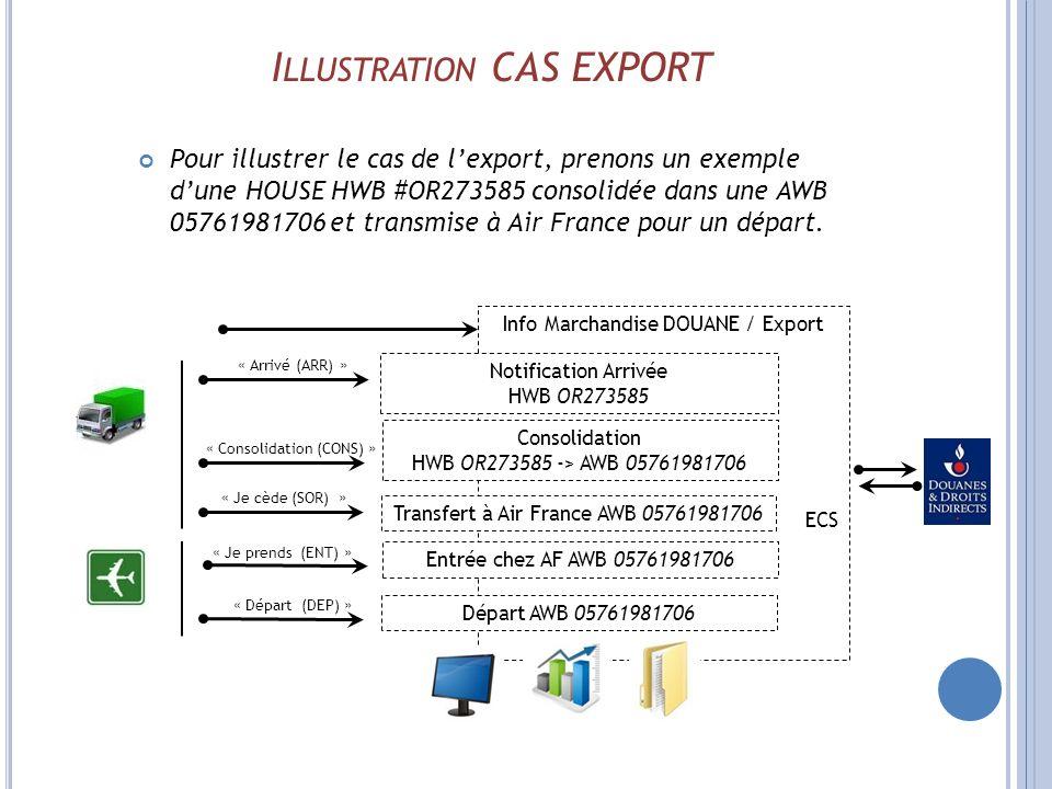 I LLUSTRATION CAS EXPORT Pour illustrer le cas de lexport, prenons un exemple dune HOUSE HWB #OR273585 consolidée dans une AWB 05761981706 et transmise à Air France pour un départ.