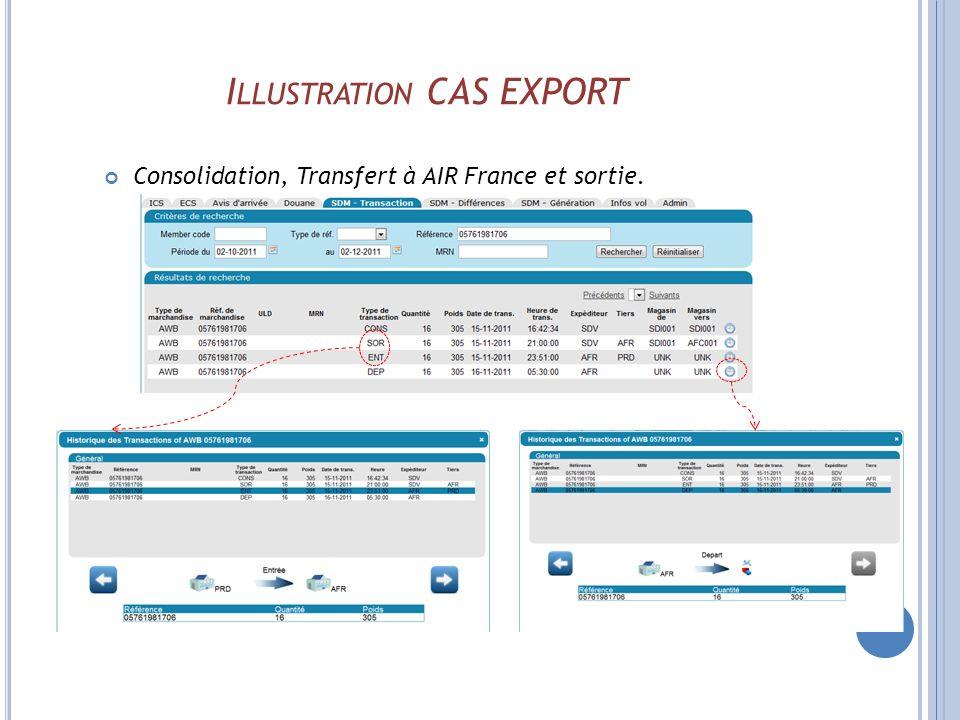 I LLUSTRATION CAS EXPORT Consolidation, Transfert à AIR France et sortie.