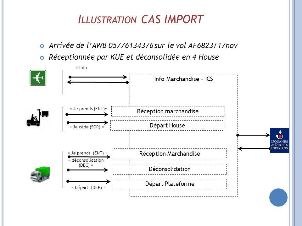 I LLUSTRATION CAS IMPORT Arrivée de lAWB 05776134376 sur le vol AF6823/17nov Réceptionnée par KUE et déconsolidée en 4 House « Je prends (ENT) » « Départ (DEP) » « déconsolidation (DEC) » Info Marchandise + ICS « Info « Je prends (ENT)» « Je cède (SOR) » Déconsolidation Réception Marchandise Départ Plateforme Réception marchandise Départ House