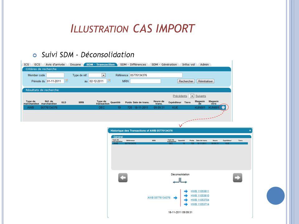 I LLUSTRATION CAS IMPORT Suivi SDM - Déconsolidation
