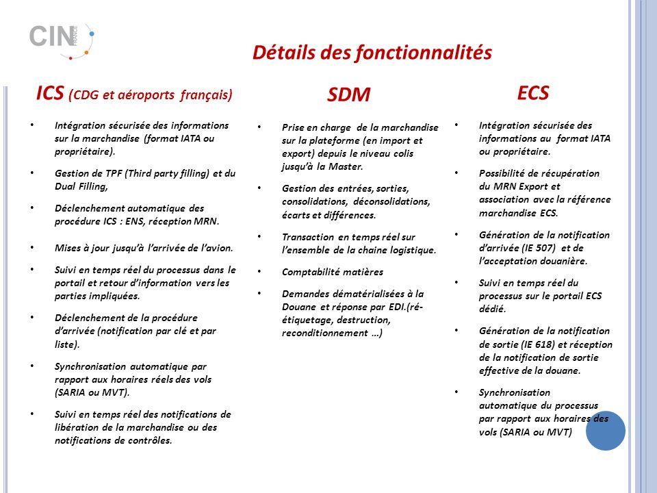 Détails des fonctionnalités ICS (CDG et aéroports français) Intégration sécurisée des informations sur la marchandise (format IATA ou propriétaire).
