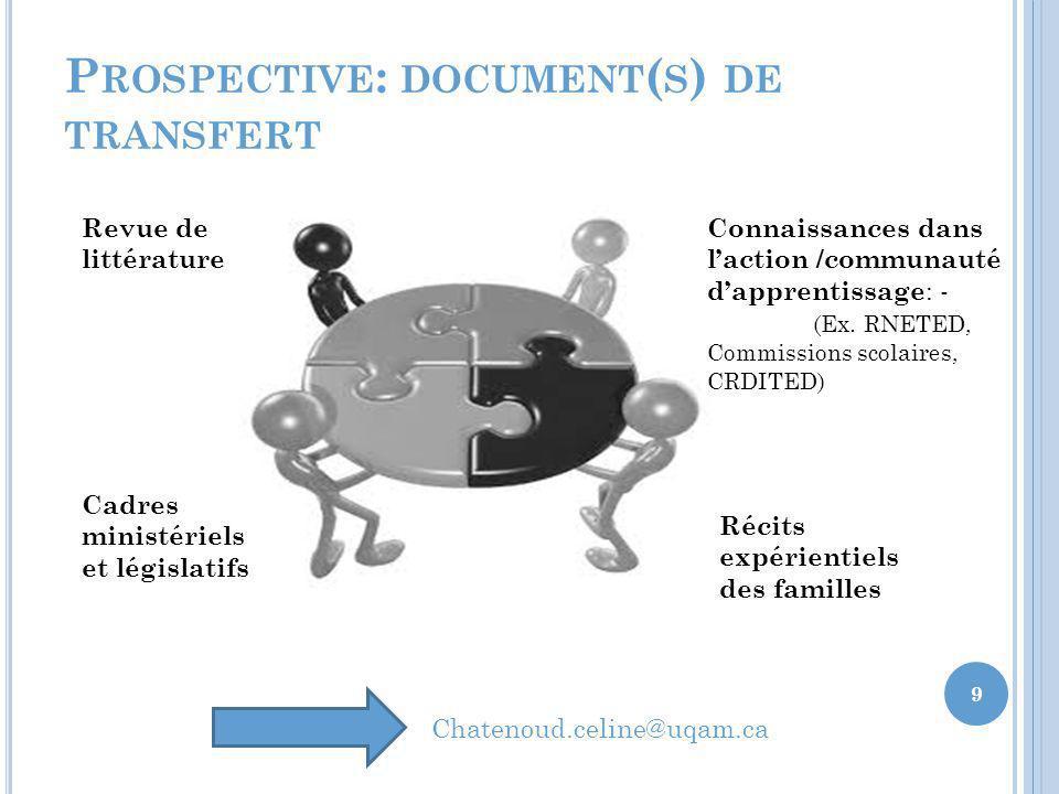 P ROSPECTIVE : DOCUMENT ( S ) DE TRANSFERT Revue de littérature Connaissances dans laction /communauté dapprentissage : - (Ex. RNETED, Commissions sco