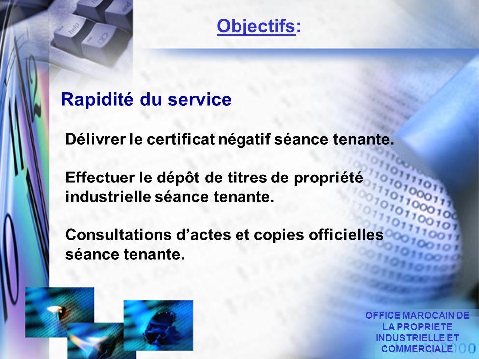 Rapidité du service Délivrer le certificat négatif séance tenante. Effectuer le dépôt de titres de propriété industrielle séance tenante. Consultation