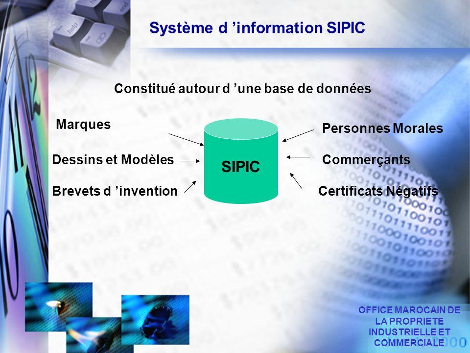 SIPIC Marques Dessins et Modèles Brevets d invention Personnes Morales Commerçants Certificats Négatifs Constitué autour d une base de données Système