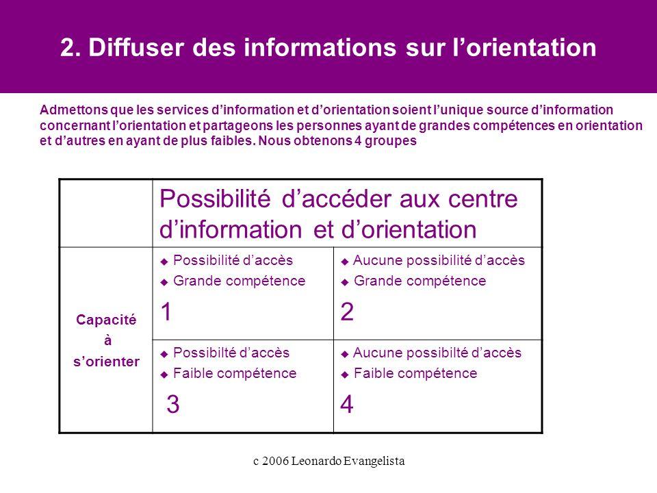 2. Diffuser des informations sur lorientation Admettons que les services dinformation et dorientation soient lunique source dinformation concernant lo