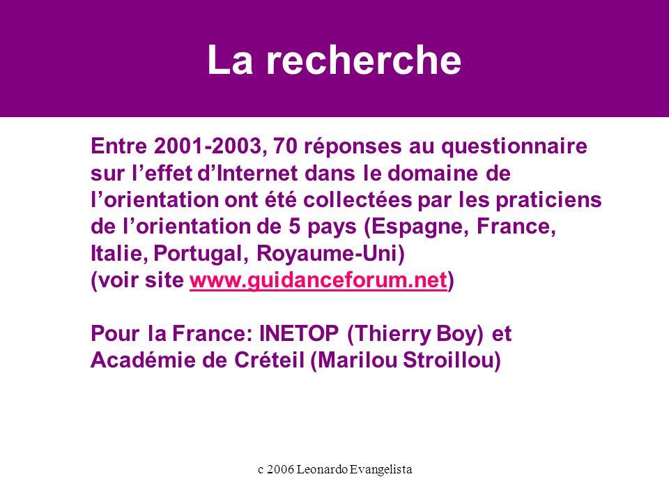c 2006 Leonardo Evangelista Dans quelle mesure Internet a-t-il modifié vos pratiques professionnelles.
