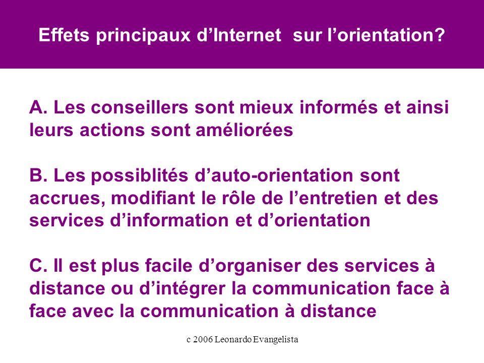 Effets principaux dInternet sur lorientation. A.
