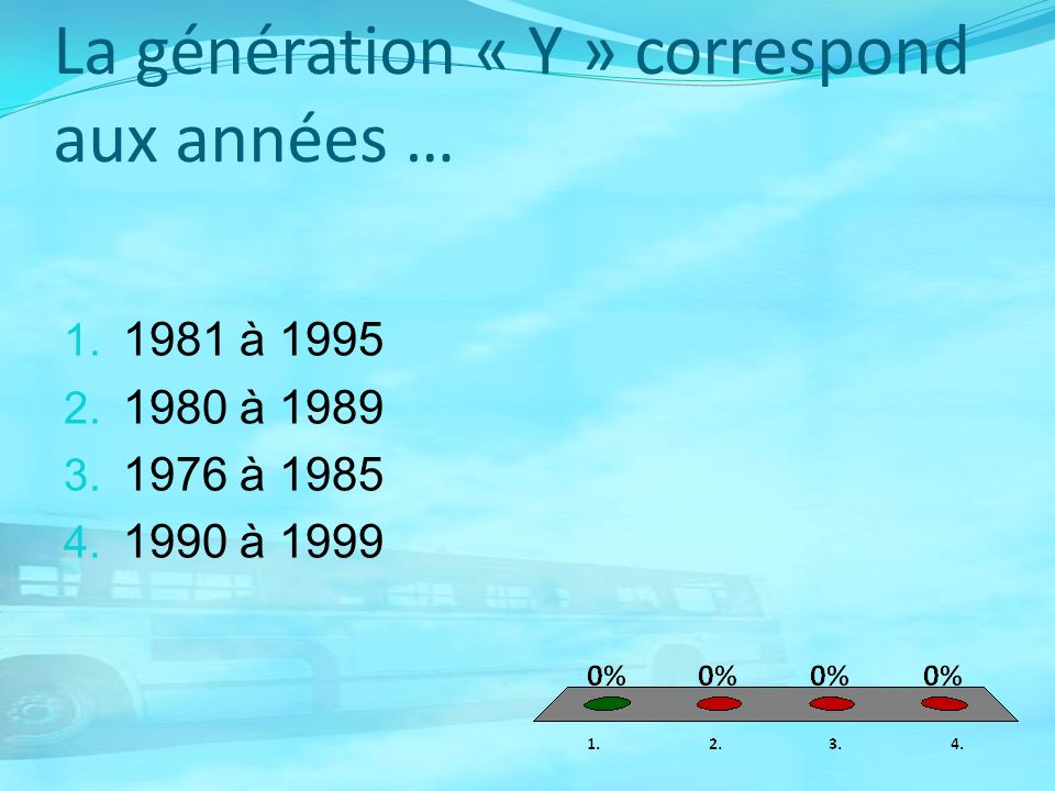 La génération « Y » correspond aux années … 1. 1981 à 1995 2. 1980 à 1989 3. 1976 à 1985 4. 1990 à 1999