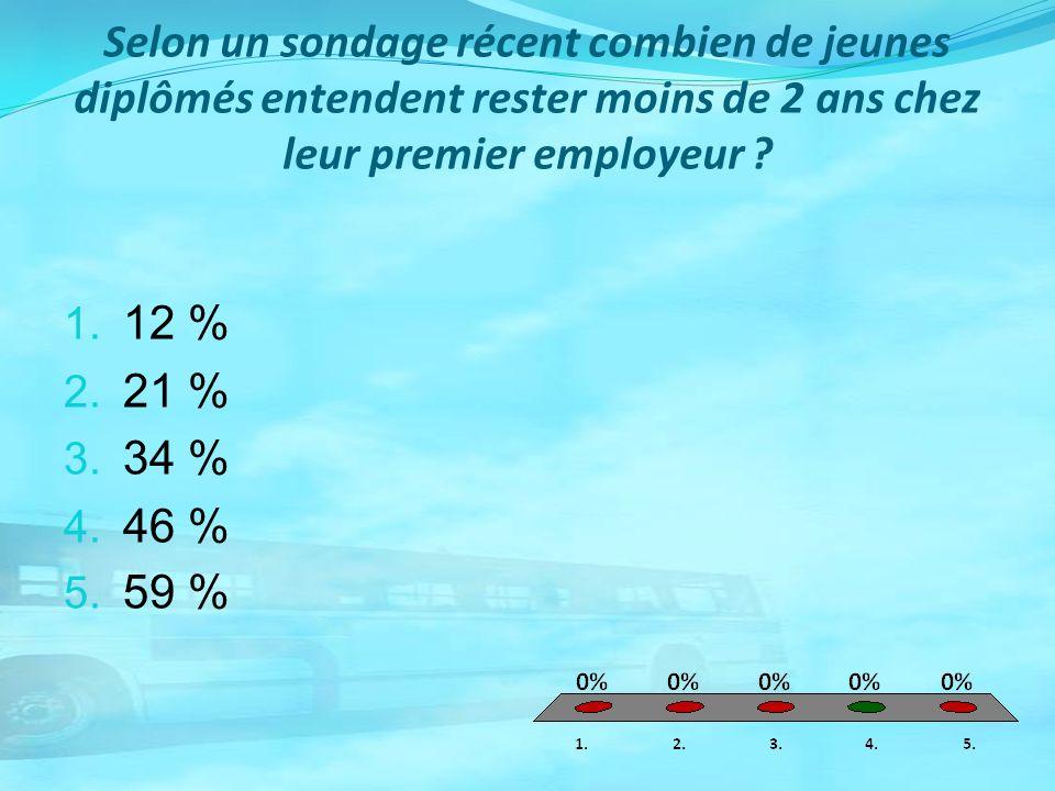 Selon un sondage récent combien de jeunes diplômés entendent rester moins de 2 ans chez leur premier employeur ? 1. 12 % 2. 21 % 3. 34 % 4. 46 % 5. 59
