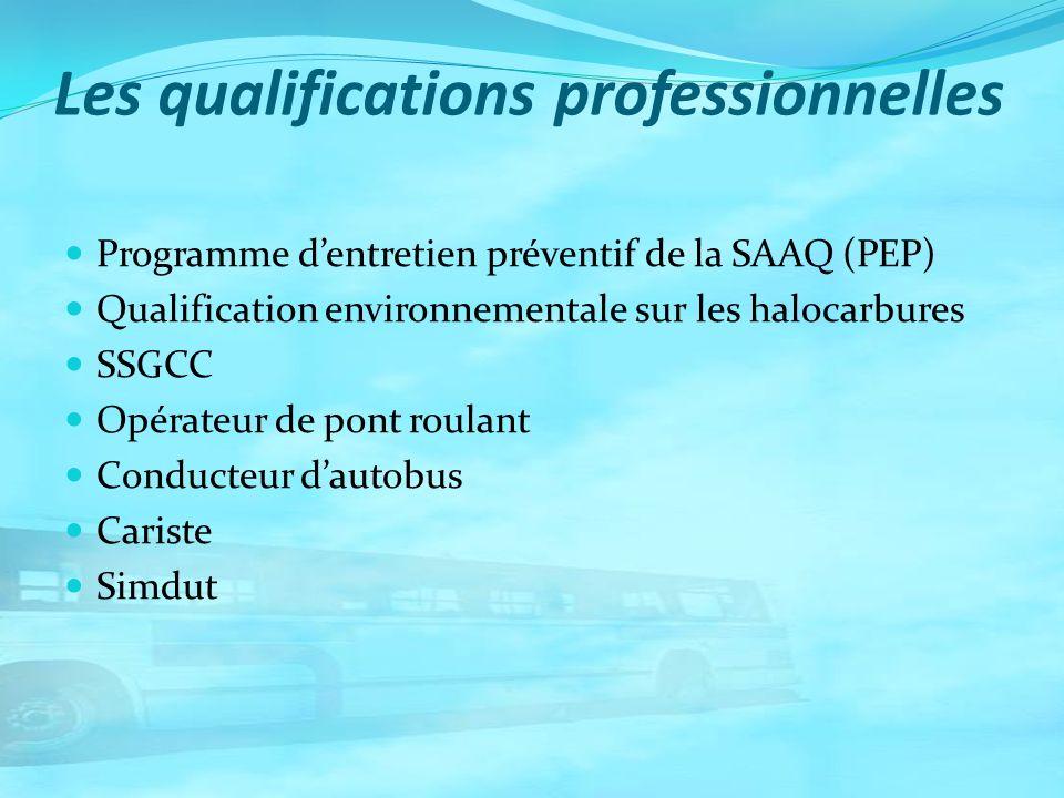Les qualifications professionnelles Programme dentretien préventif de la SAAQ (PEP) Qualification environnementale sur les halocarbures SSGCC Opérateu