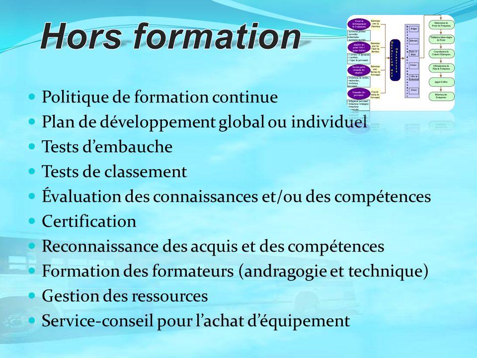 Politique de formation continue Plan de développement global ou individuel Tests dembauche Tests de classement Évaluation des connaissances et/ou des