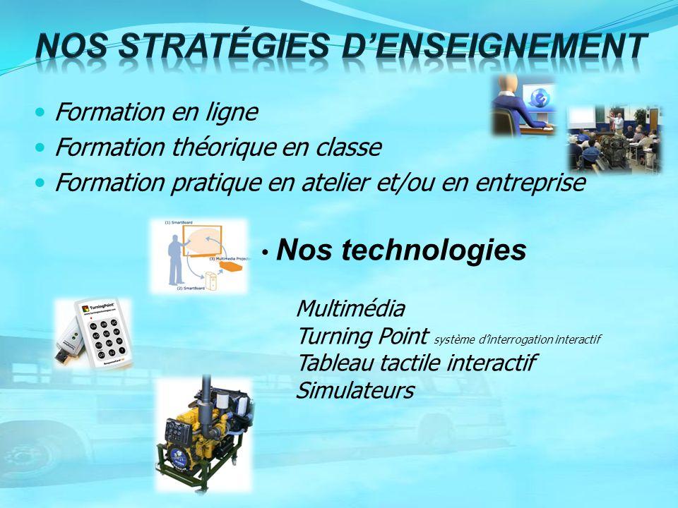 Formation en ligne Formation théorique en classe Formation pratique en atelier et/ou en entreprise Nos technologies Multimédia Turning Point système d