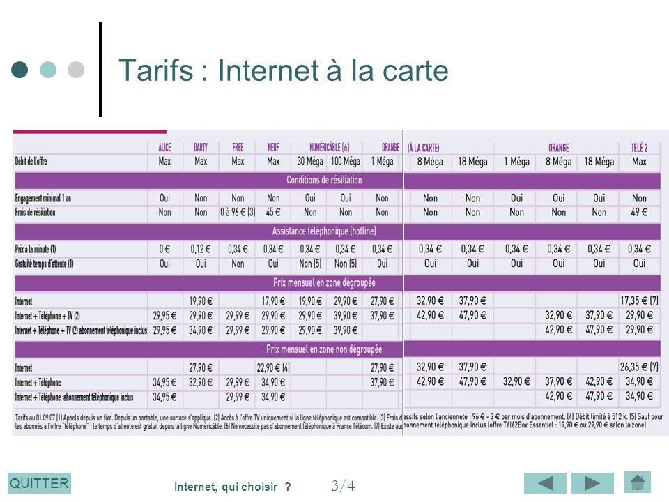 QUITTER Tarifs : Internet à la carte 3/4 Internet, qui choisir ?