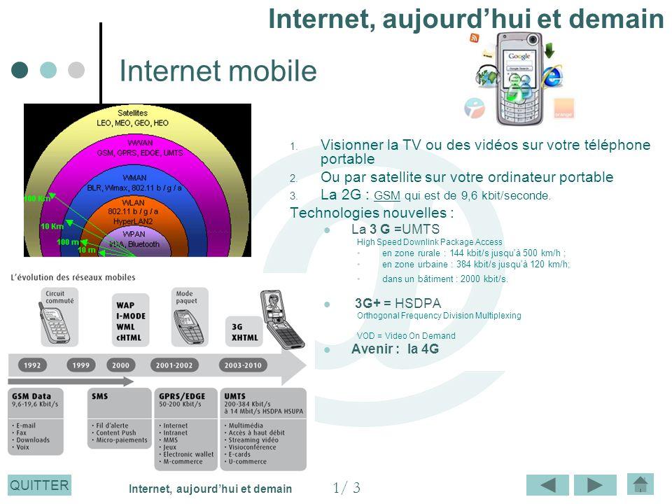 QUITTER Internet mobile 1. Visionner la TV ou des vidéos sur votre téléphone portable 2. Ou par satellite sur votre ordinateur portable 3. La 2G : GSM