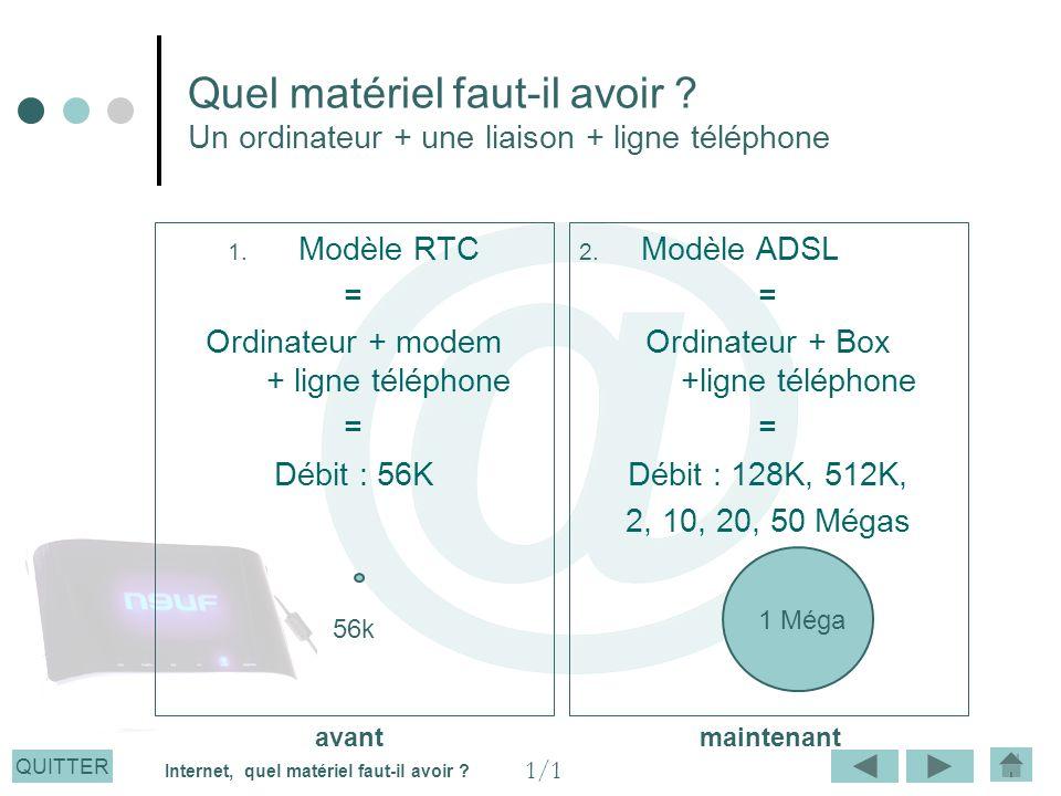 QUITTER Quel matériel faut-il avoir ? Un ordinateur + une liaison + ligne téléphone 1. Modèle RTC = Ordinateur + modem + ligne téléphone = Débit : 56K