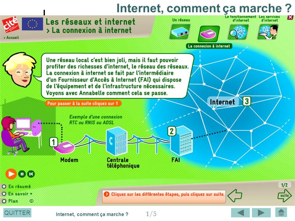 QUITTER Internet, comment ça marche ? 1/5 Internet, comment ça marche ?