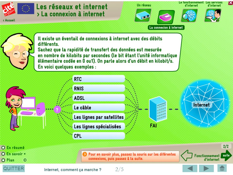 QUITTER 2/5 Internet, comment ça marche ?
