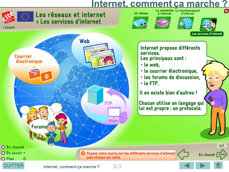 QUITTER Internet, comment ça marche ? 3/5 Internet, comment ça marche ?