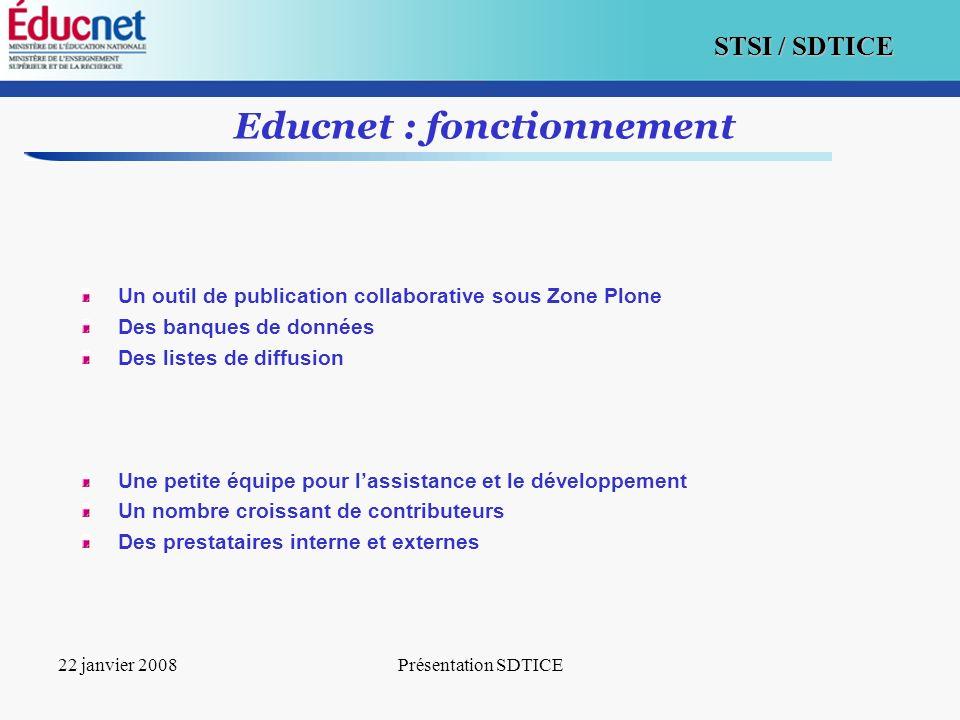 17 STSI / SDTICE 22 janvier 2008Présentation SDTICE Educnet : fonctionnement Un outil de publication collaborative sous Zone Plone Des banques de donn