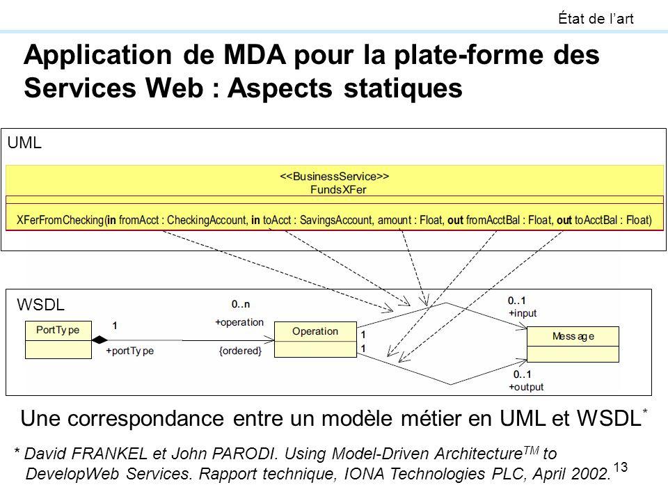13 WSDL État de lart Application de MDA pour la plate-forme des Services Web : Aspects statiques * David FRANKEL et John PARODI. Using Model-Driven Ar