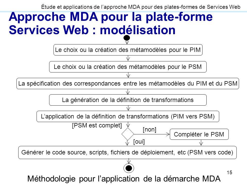 15 Approche MDA pour la plate-forme Services Web : modélisation Le choix ou la création des métamodèles pour le PIM Le choix ou la création des métamo