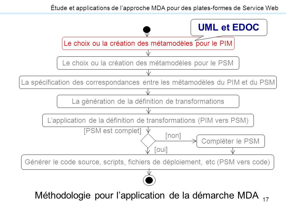 17 Le choix ou la création des métamodèles pour le PIM Le choix ou la création des métamodèles pour le PSM La spécification des correspondances entre