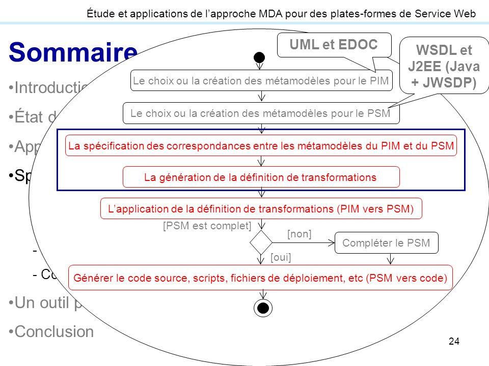 24 Étude et applications de lapproche MDA pour des plates-formes de Service Web Sommaire Introduction État de lart Approche MDA pour la plate-forme Se
