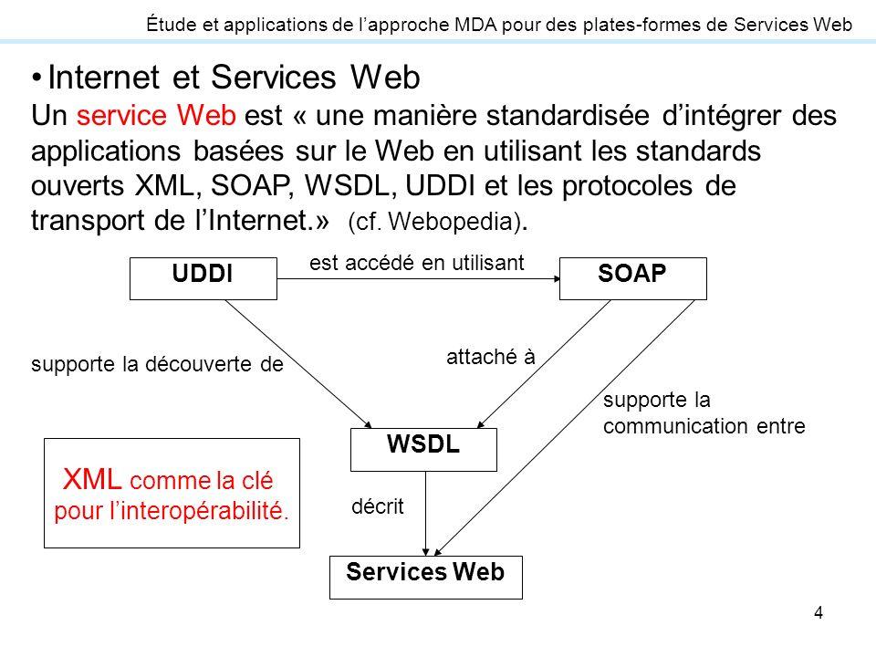 4 Internet et Services Web Étude et applications de lapproche MDA pour des plates-formes de Services Web WSDL Services Web SOAP est accédé en utilisan
