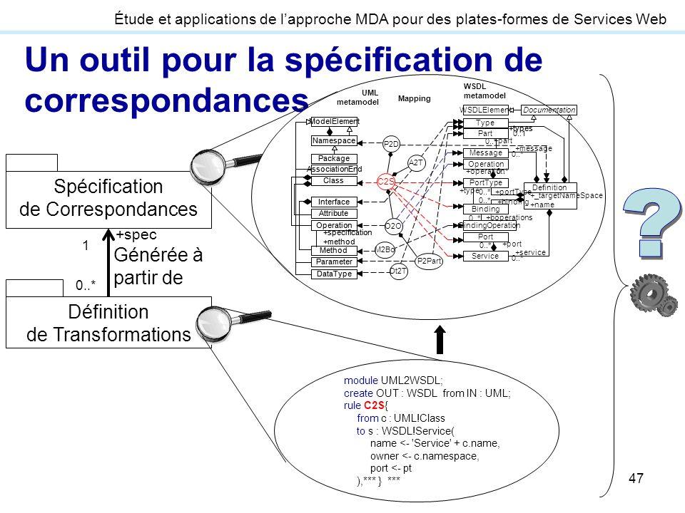 47 Spécification de Correspondances Définition de Transformations 0..* 1 +spec Un outil pour la spécification de correspondances Générée à partir de U