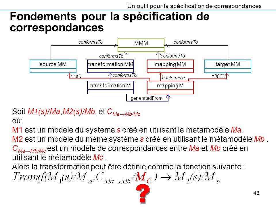 48 Soit M1(s)/Ma,M2(s)/Mb, et C MaMb/Mc où: M1 est un modèle du système s créé en utilisant le métamodèle Ma. M2 est un modèle du même système s créé