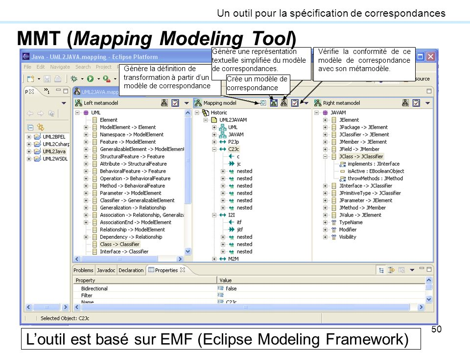 50 Génère la définition de transformation à partir dun modèle de correspondance Génère une représentation textuelle simplifiée du modèle de correspond