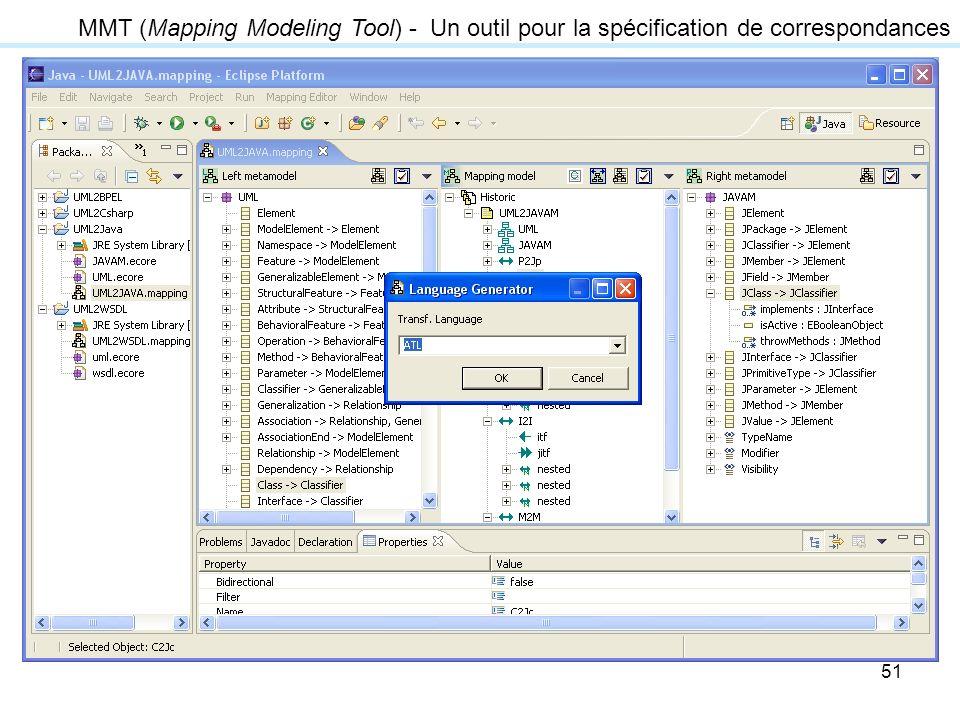 51 MMT (Mapping Modeling Tool) - Un outil pour la spécification de correspondances