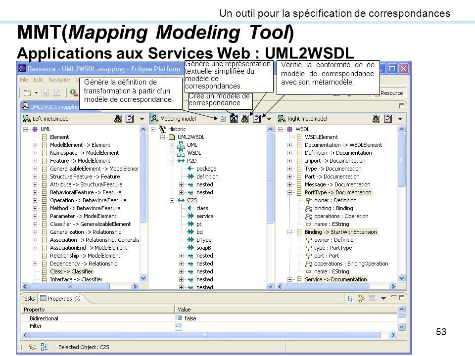 53 Un outil pour la spécification de correspondances MMT(Mapping Modeling Tool) Applications aux Services Web : UML2WSDL Vérifie la conformité de ce m