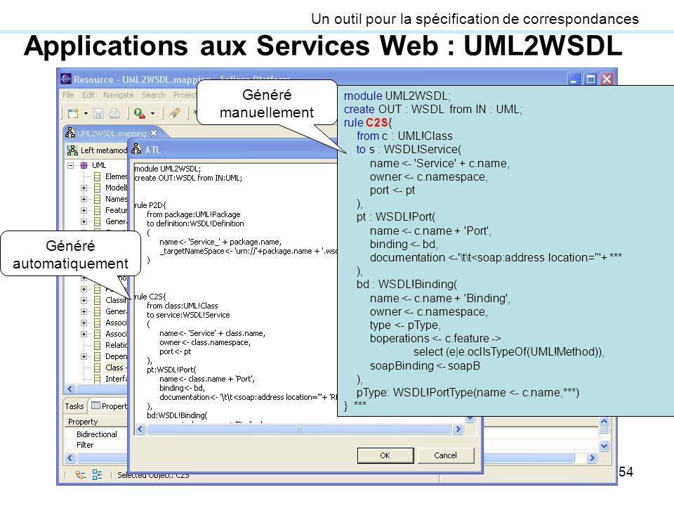 54 Un outil pour la spécification de correspondances Applications aux Services Web : UML2WSDL module UML2WSDL; create OUT : WSDL from IN : UML; rule C