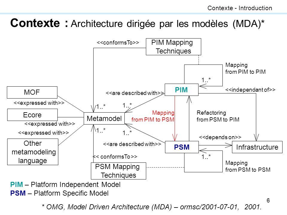 6 Contexte : Architecture dirigée par les modèles (MDA)* Contexte - Introduction MOF Ecore Other metamodeling language Metamodel Infrastructure PIM Ma