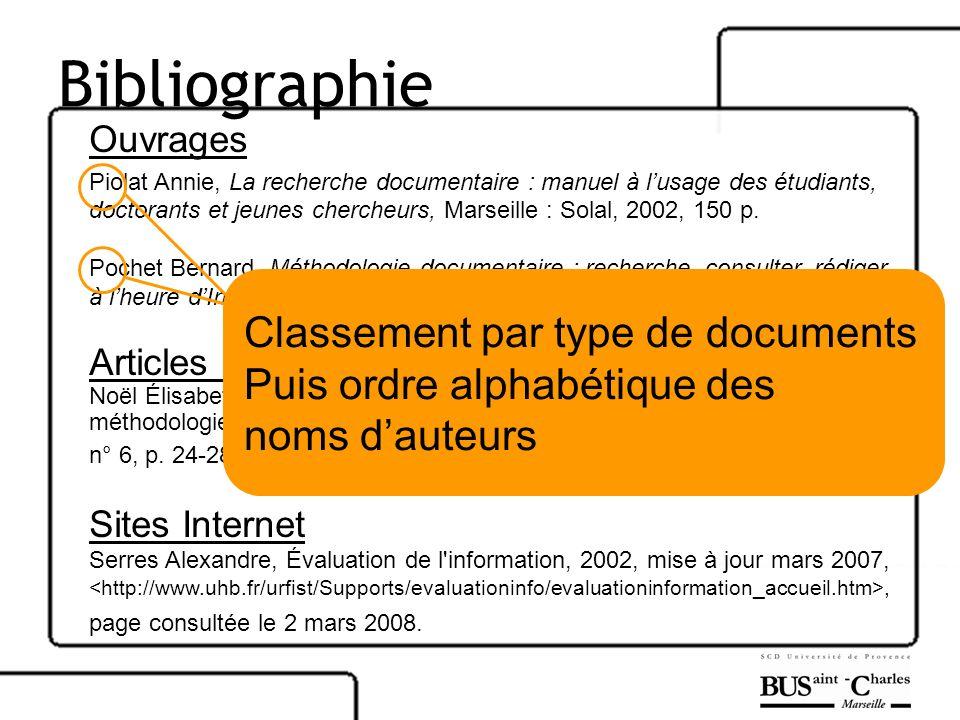 Bibliographie Ouvrages Piolat Annie, La recherche documentaire : manuel à lusage des étudiants, doctorants et jeunes chercheurs, Marseille : Solal, 20