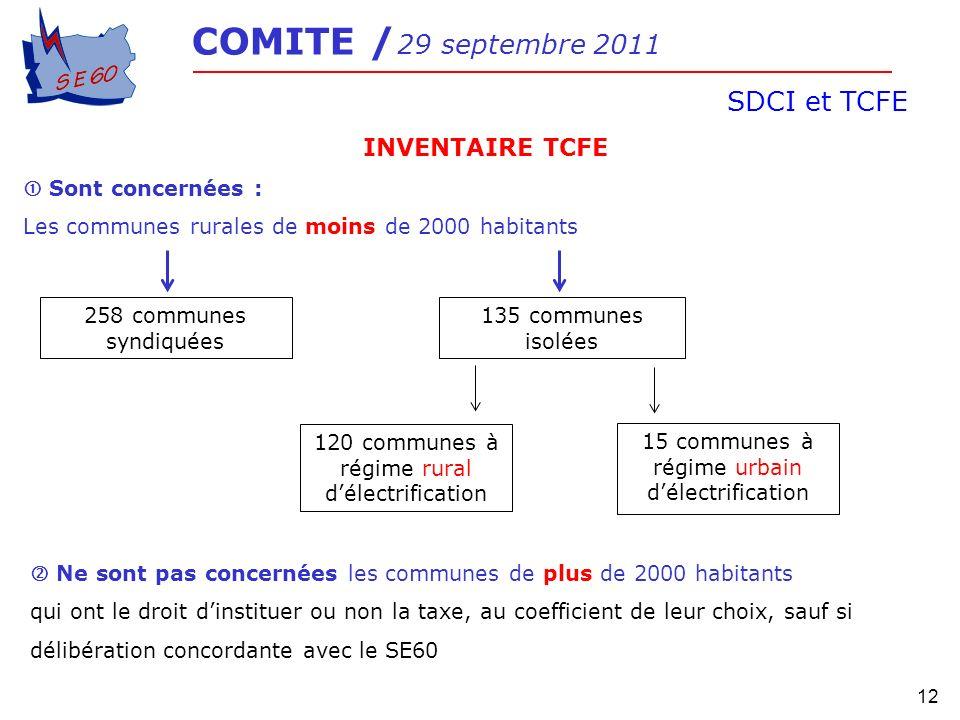 12 COMITE / 29 septembre 2011 SDCI et TCFE INVENTAIRE TCFE Sont concernées : Les communes rurales de moins de 2000 habitants 258 communes syndiquées 1