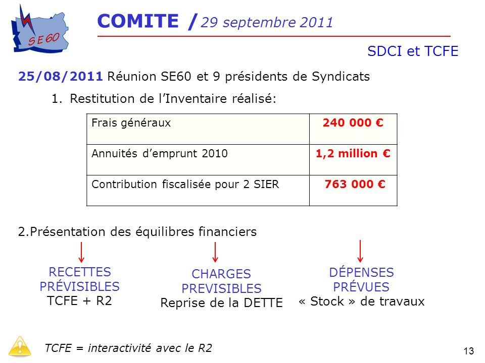 13 COMITE / 29 septembre 2011 SDCI et TCFE 25/08/2011 Réunion SE60 et 9 présidents de Syndicats 1.Restitution de lInventaire réalisé: 2.Présentation d