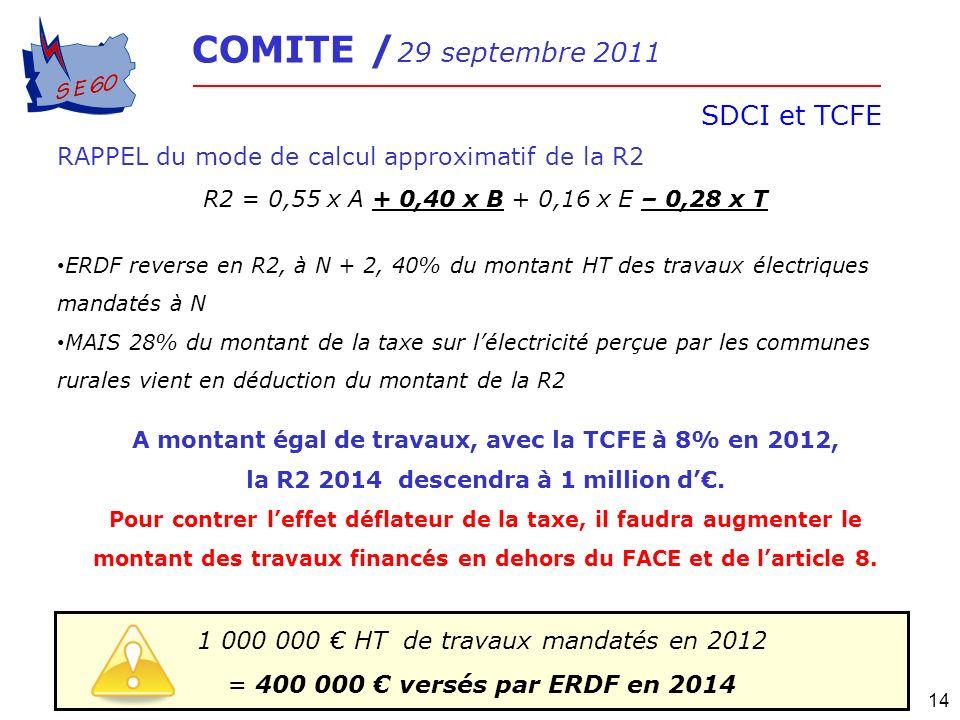 COMITE / 29 septembre 2011 SDCI et TCFE 14 RAPPEL du mode de calcul approximatif de la R2 R2 = 0,55 x A + 0,40 x B + 0,16 x E – 0,28 x T ERDF reverse